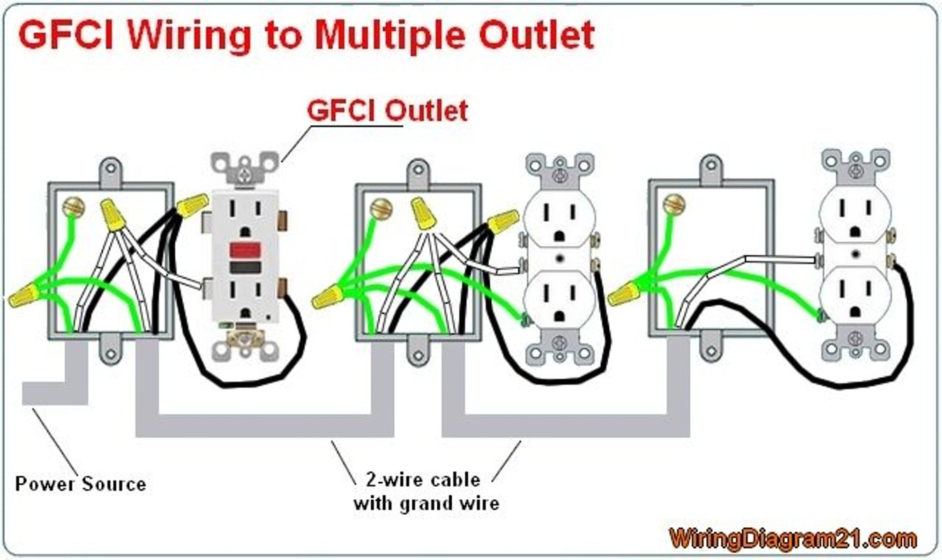 gfci receptacle wiring diagram Collection-Gfci Wiring Diagram Best Gfci Outlet Diagram 1-q
