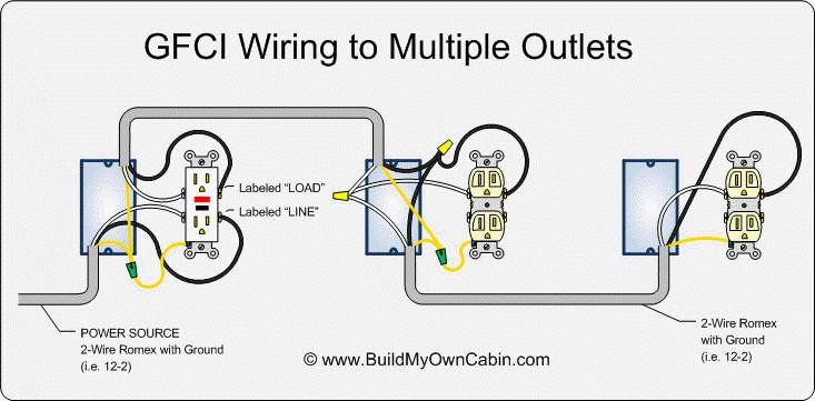 gfci receptacle wiring diagram Collection-wiring multiple outlets in your wood shop or garage with a GFCI outlet 15-s
