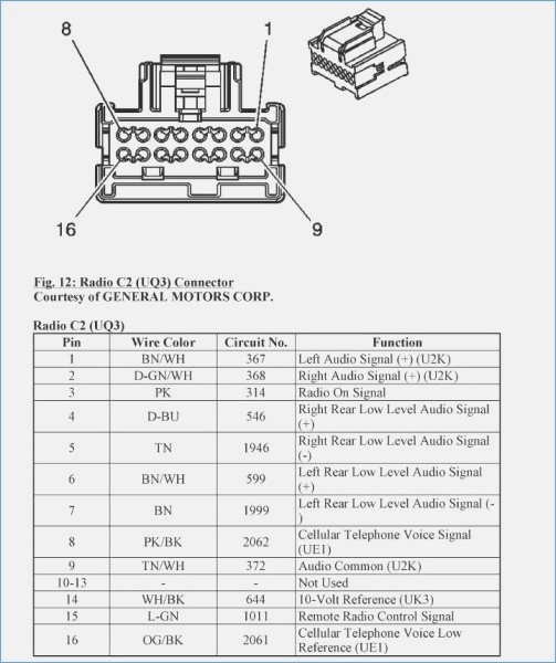 Gmos Lan 01 Wiring Diagram Collection | Wiring Diagram Sample