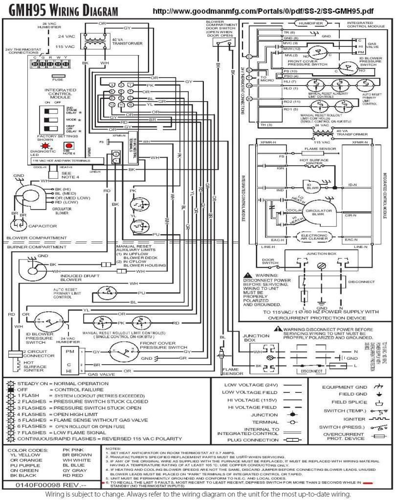 goodman ac unit wiring diagram Collection-Goodman Heat Pump Package Unit Wiring Diagram New Janitrol For Ac 8 Lively 6-r