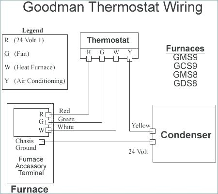 goodman furnace thermostat wiring diagram collection wiring rh faceitsalon com goodman furnace thermostat wiring diagram goodman outdoor thermostat wiring diagram