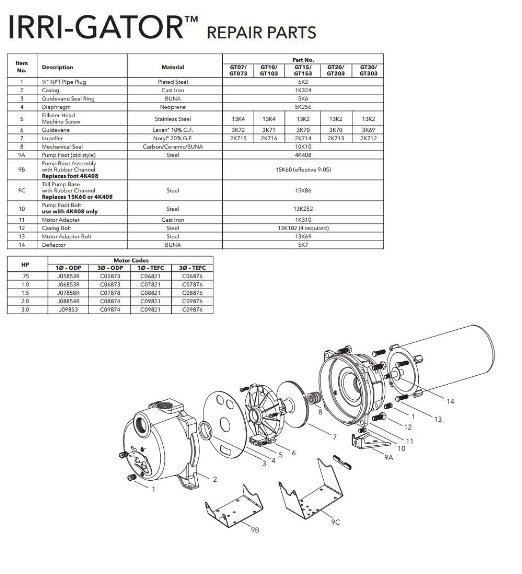 goulds pump wiring diagram Collection-Goulds Pump Parts Diagram Inspirational Irrigation Pump Irrigation Pump Rebuild Kit 4-a