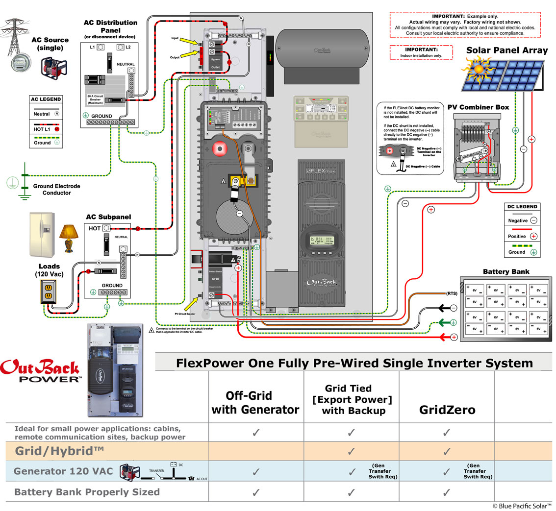 grid tie battery backup wiring diagram Download-Fast Installation — Just Hang on the Wall With the Bracket Included and Make Connections outback outback power 7-r
