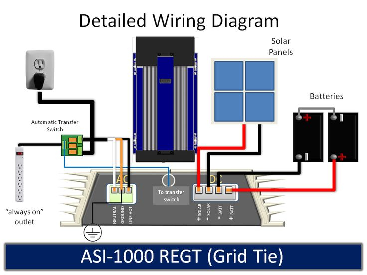 Solar Wiring Diagram Grid Tie - DATA Wiring Diagrams •