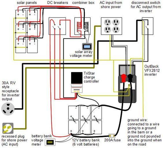 grid tie solar wiring diagram gallery wiring diagram sample rh faceitsalon com Off-Grid Solar System Packages 8000 Watt Power Inverter