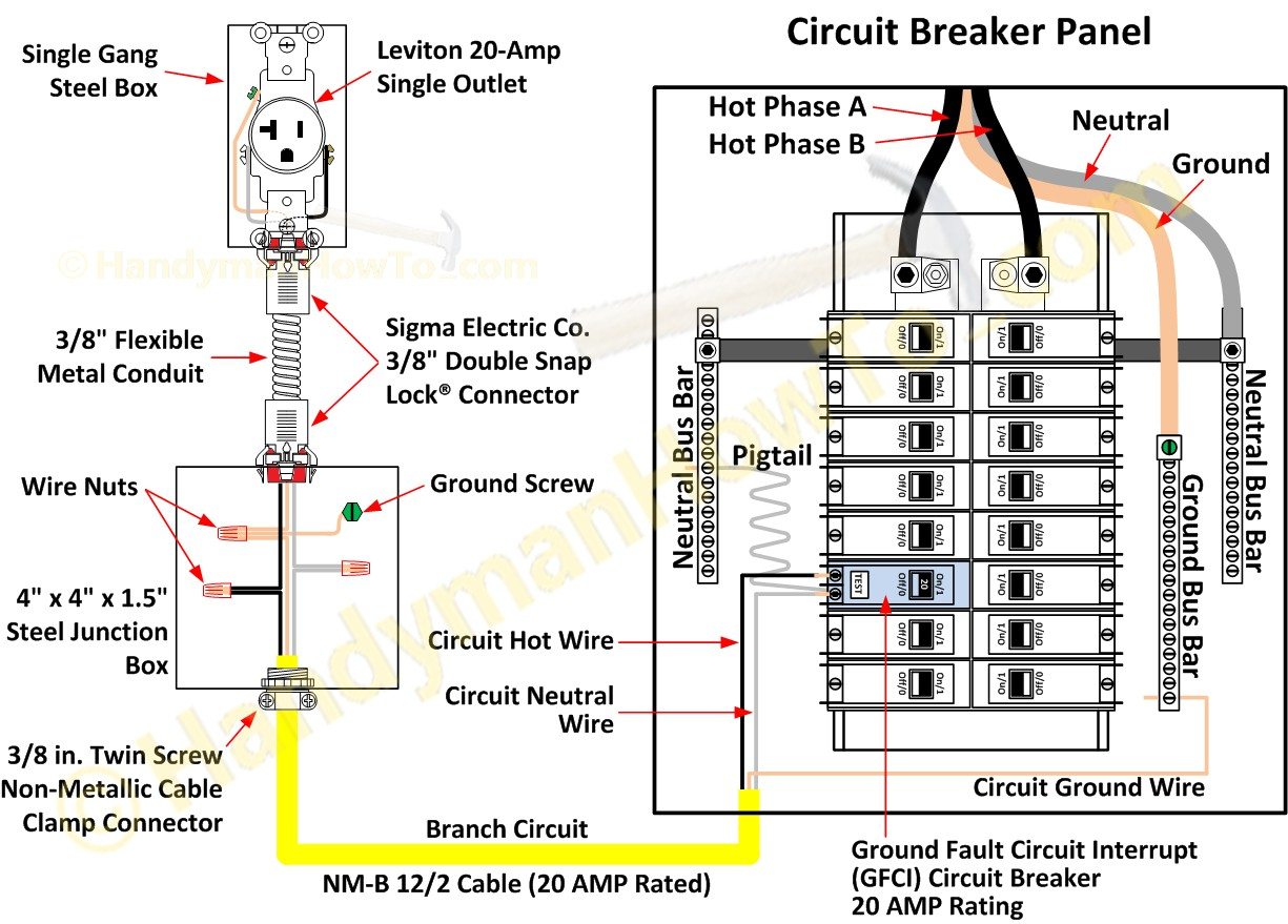 Ground Fault Receptacle Wiring Diagram Download Sample Hyundai Sonata Pdf Collection Circuit Breaker Panel Lovely