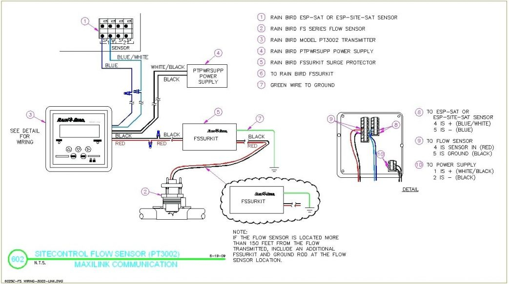 diagram submersible well pump parts smart wiring diagrams \u2022 goulds jet pump diagram wiring diagram grundfos submersible pump water sensor circuit rh jessicarm co deep well pump system diagram submersible well pump check valve