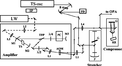 gvd 6 wiring diagram Download-Dispersion of materials in the infrared spectral region ͑ A ͒ GVD ͑ B 18-n