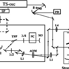 gvd 6 wiring diagram Download-Dispersion of materials in the infrared spectral region ͑ A ͒ GVD ͑ B · Schematic 19-b