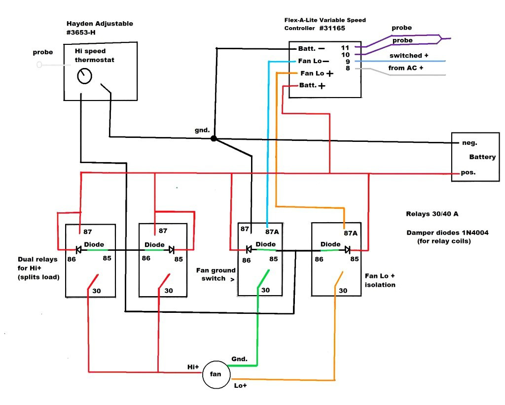 Harbor Breeze Fan Wiring Diagrams | Wiring Diagram on