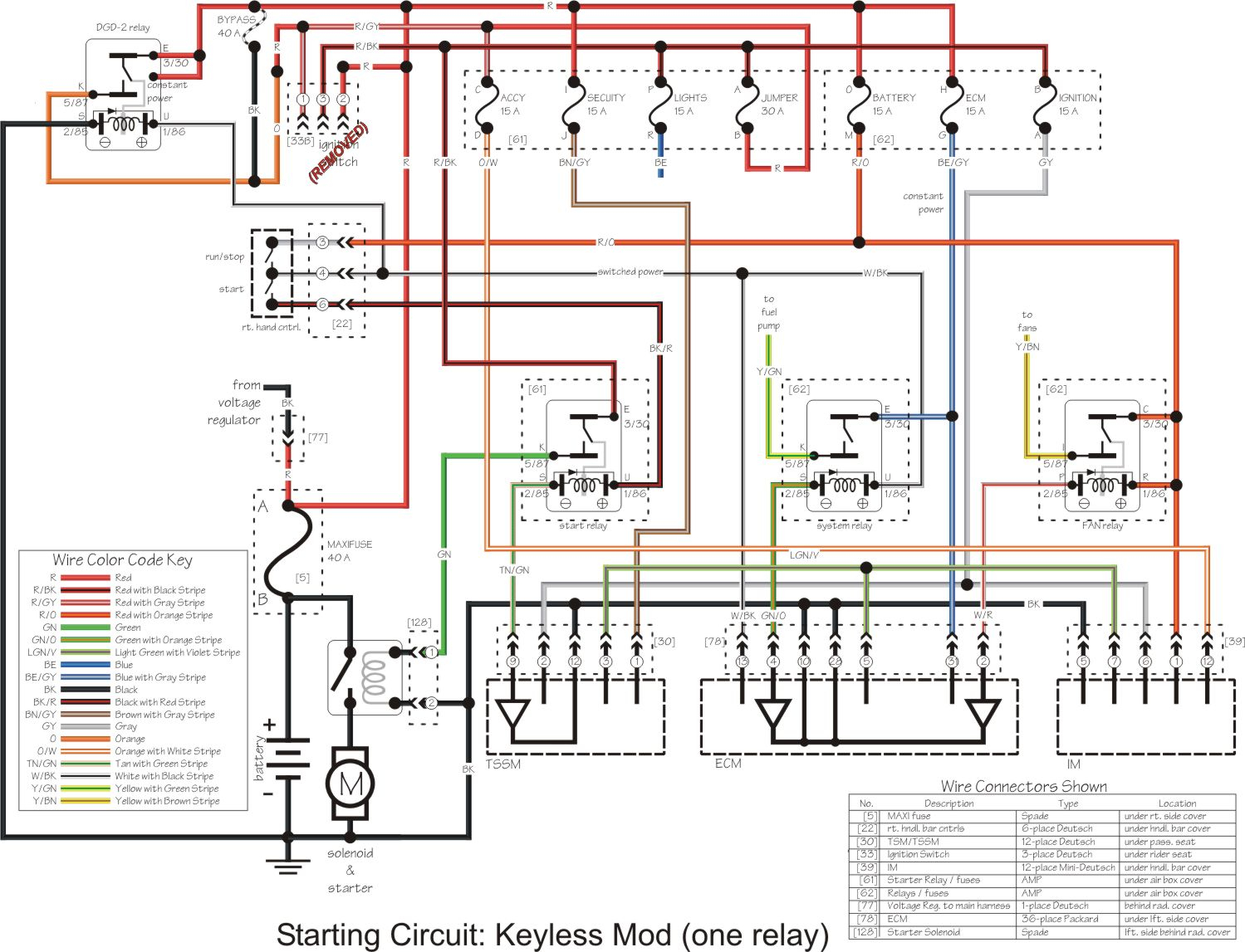 Wiring Diagram Harley Davidson 1989 Page 2 And 1990 Softail Fuel Gauge Data Diagrams U2022 Rh 66 42 64 5