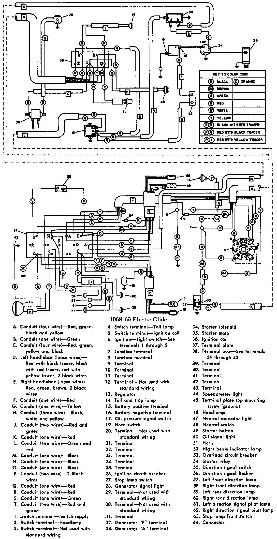 WRG-6786] Harley Davidson Wiring Diagram Download