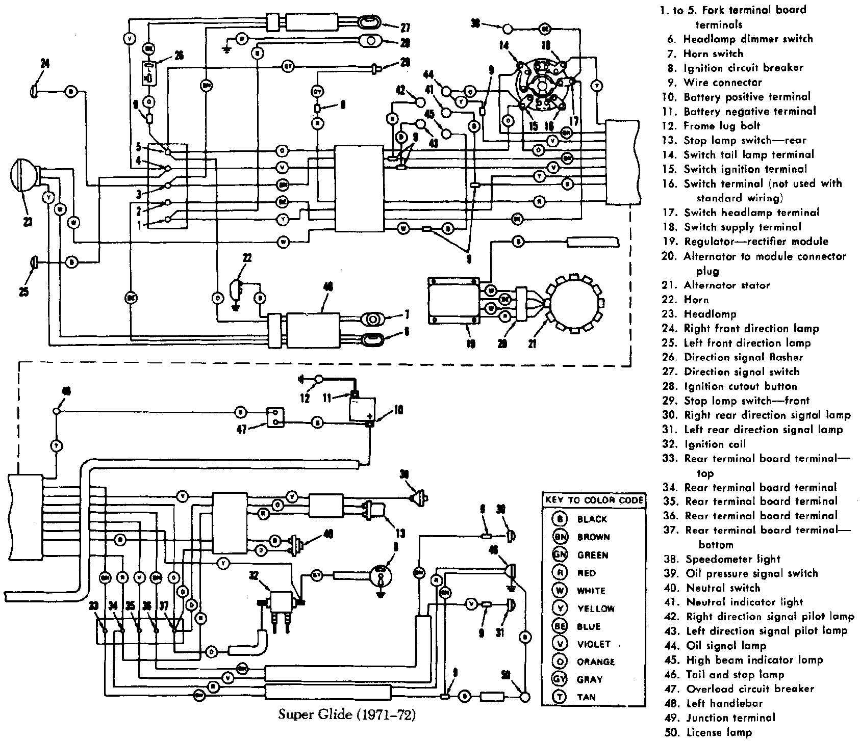 Harley Davidson Ignition Switch Wiring Diagram on momentary switch wiring diagram, sportster dyna 2000 ignition wiring diagram, coil wiring diagram,