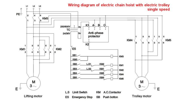stahl hoist wiring diagram complete wiring diagrams u2022 rh oldorchardfarm co Electric Hoist Wiring-Diagram Electric Hoist Wiring-Diagram