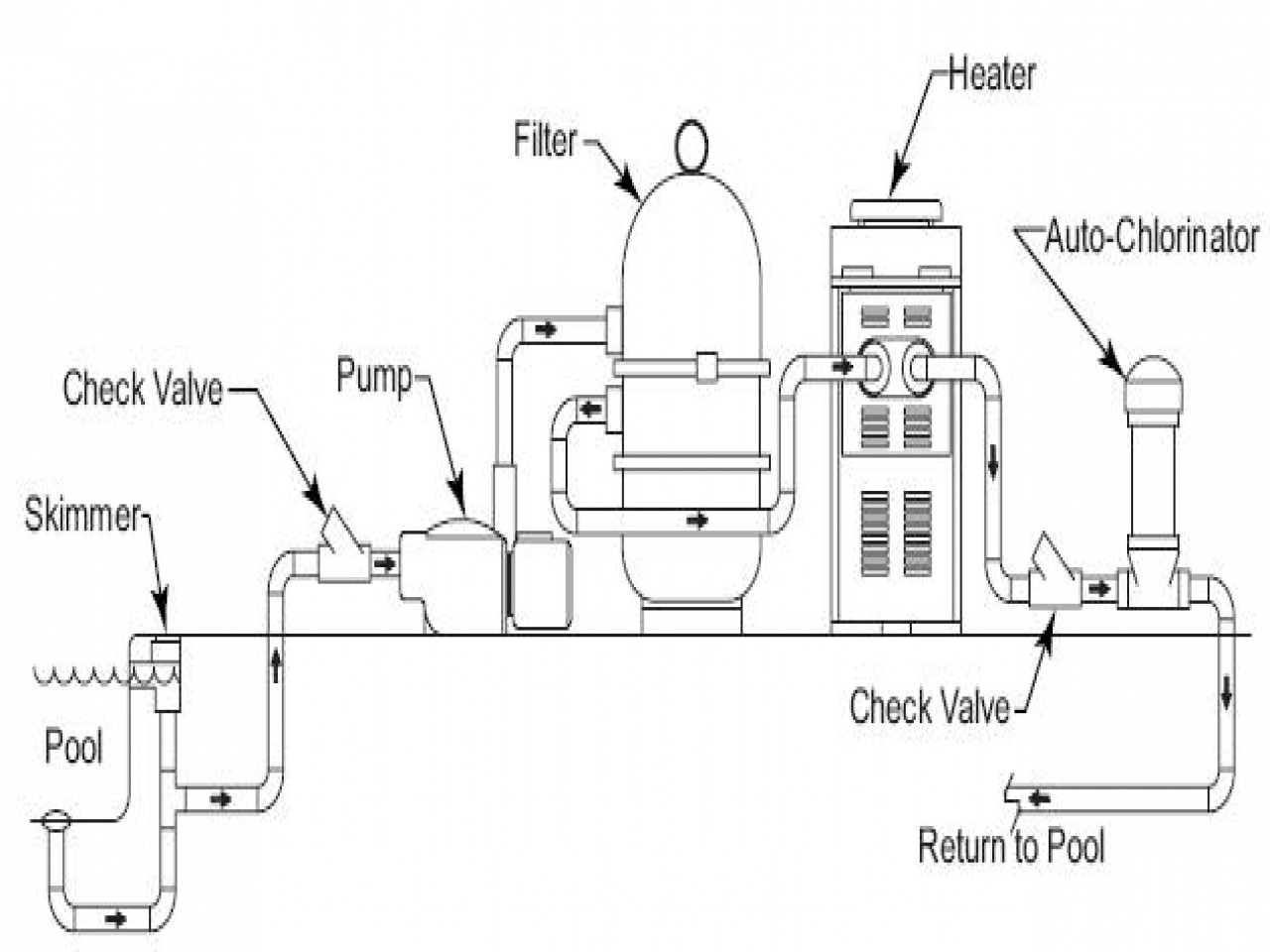hayward pool pump wiring diagram 220v