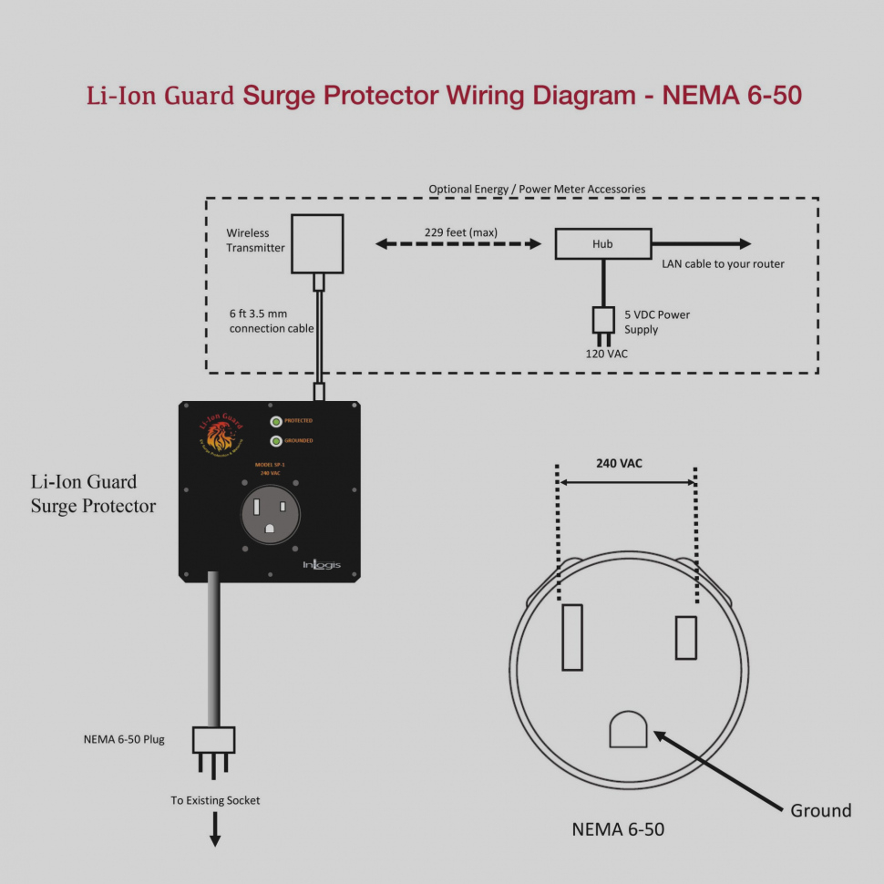 Nema L15 20c Plug Wiring Diagram Complete Diagrams