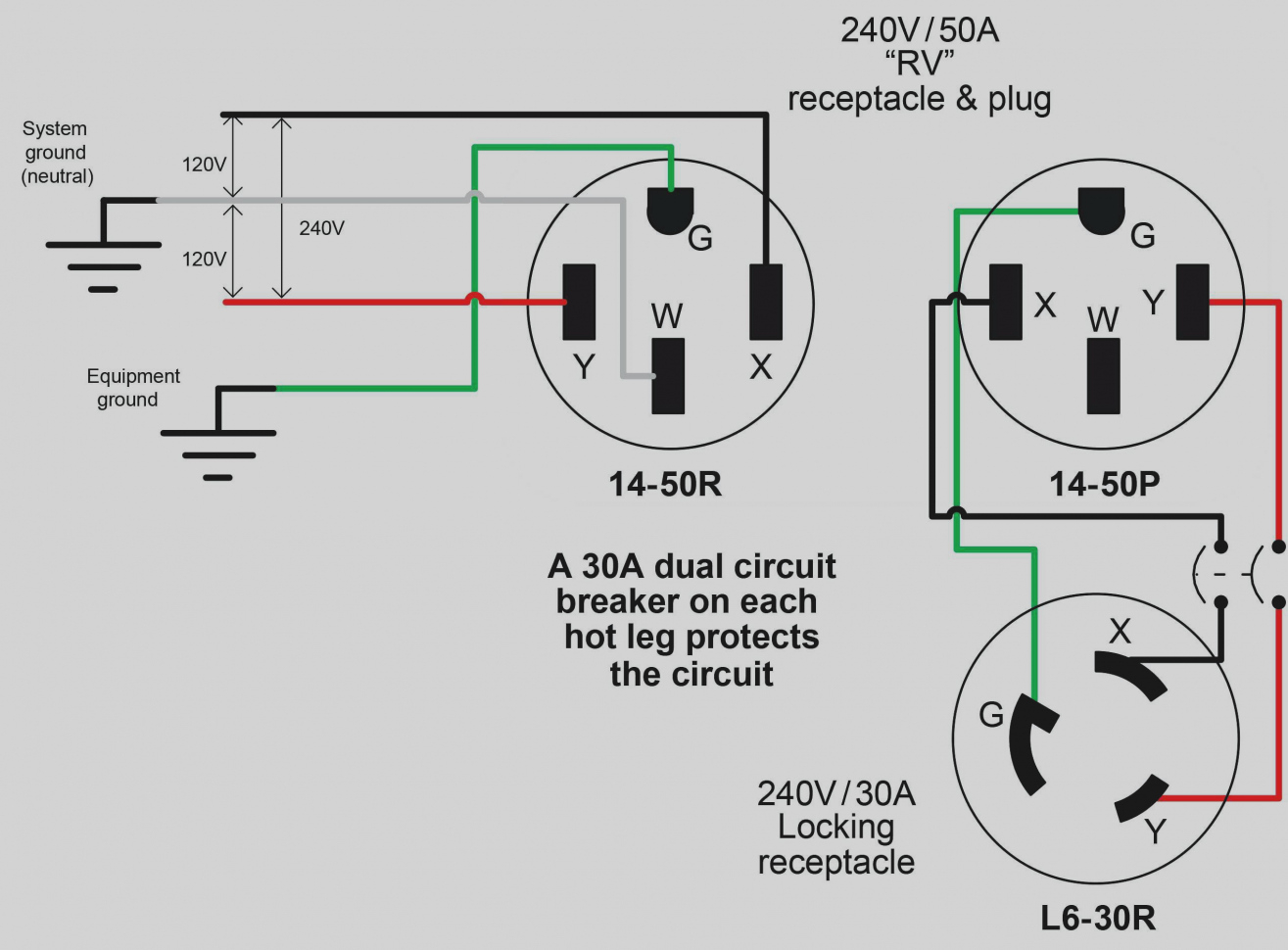 Wiring 220v Single Phase Breaker - DIY Enthusiasts Wiring Diagrams •