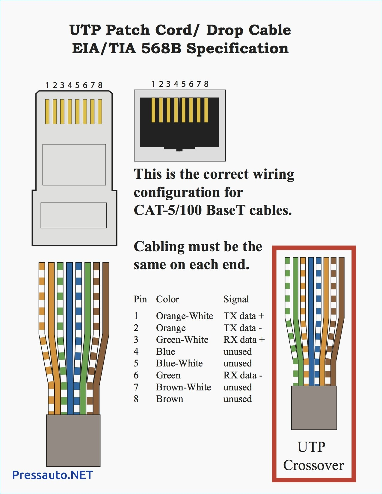hdmi over cat5 wiring diagram Collection-Cat 6 Wiring Diagram Rj45 Awesome Epic Cat 5 Wiring Diagram B 25 Hdmi Wire Color 12-k