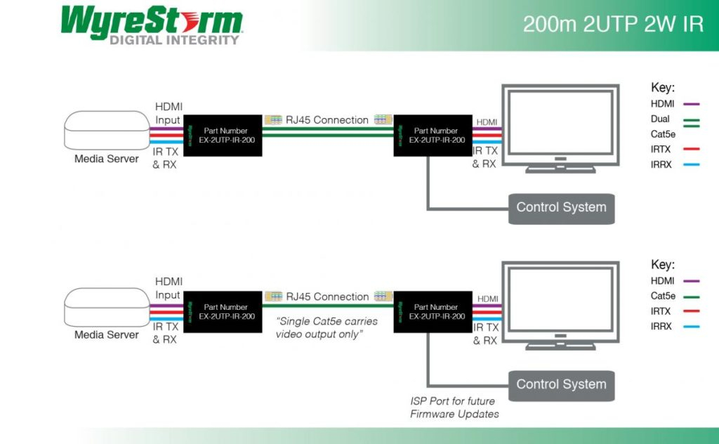 hdmi over cat5 wiring diagram Collection-Cat5 To Hdmi Wiring Diagram 16-e
