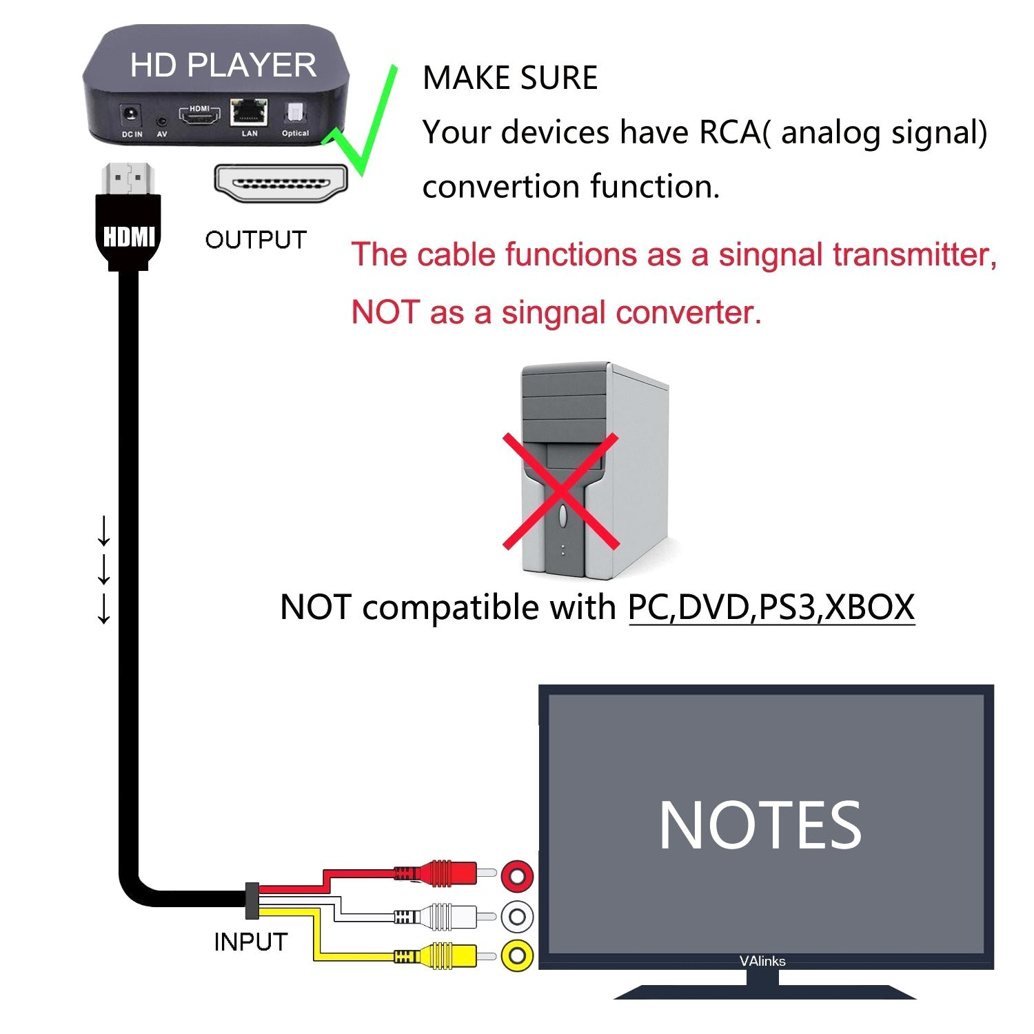 Hdmi To Av Cable Wiring Diagram Gallery Sample Collection Awesome Rca 9