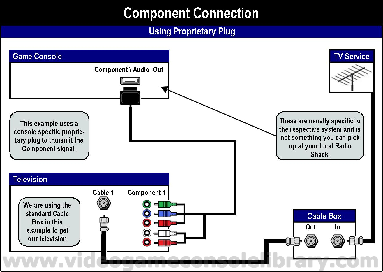 hdmi to av cable wiring diagram collection-hdmi to rca cable wiring diagram  elegant tools  download  wiring diagram