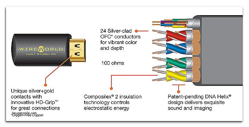 hdmi sound wiring diagram all kind of wiring diagrams u2022 rh happyholiimagess com