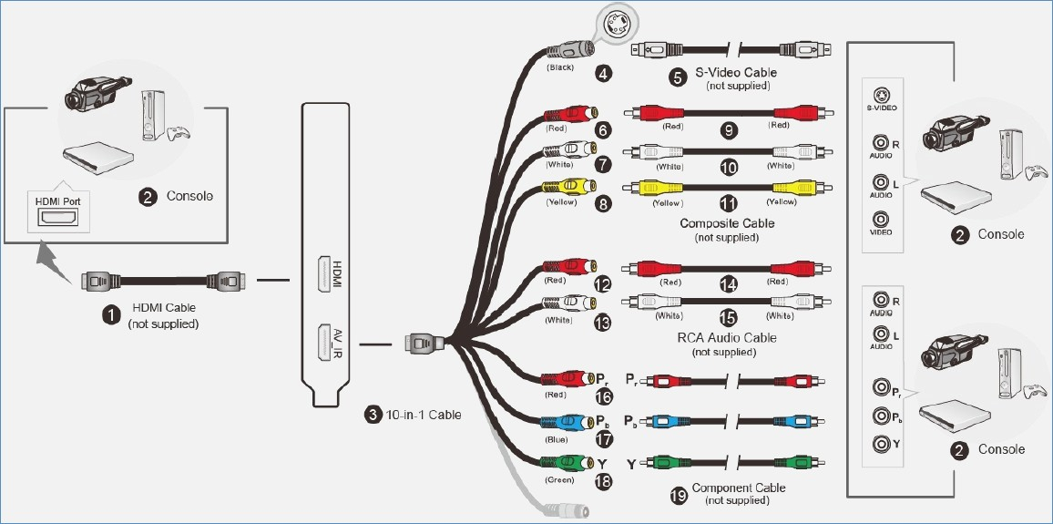 hdmi to av cable wiring diagram gallery