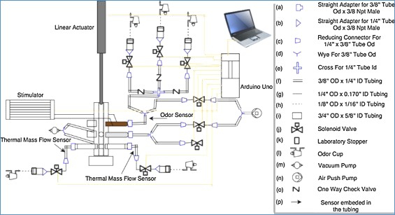 Heat Pump Wiring Diagram Collection Wiring Diagram Sample