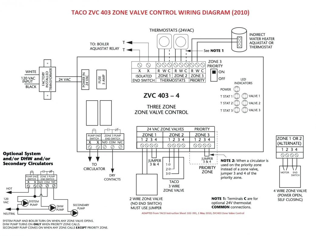 heat trace 240v wiring diagram wiring diagram heat tape wiring diagram heat trace 240v wiring diagram