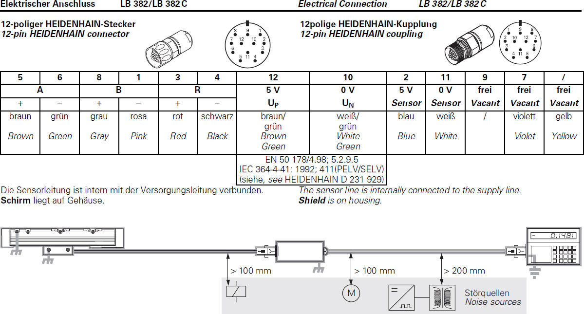 heidenhain encoder wiring diagram Download-heidenhain sealed le images LB 382 PinOuts 7-j