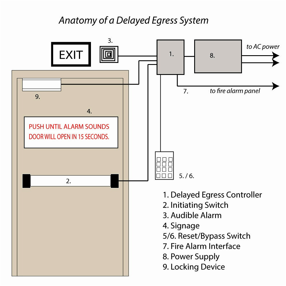 hes 9600 12 24d 630 wiring diagram Collection-Hes Wiring Diagram Electric Strike Instruction Portfolio Electrical 10-p