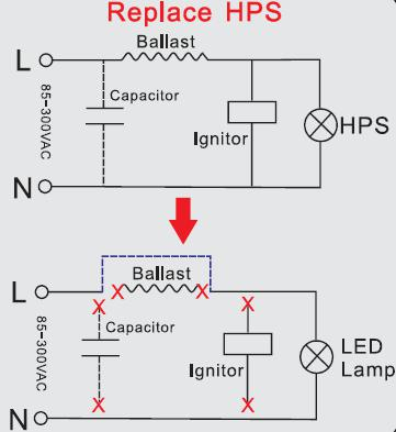 high pressure sodium ballast wiring diagram download wiring rh faceitsalon com 150w hps ballast wiring diagram 150w hps ballast wiring diagram