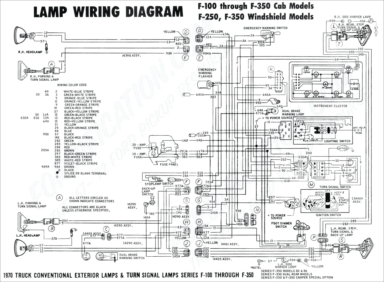 2013 ford f53 trailer wiring ford f53 chassis wiring harness wiring diagram motor home - wiring diagram and schematics #14