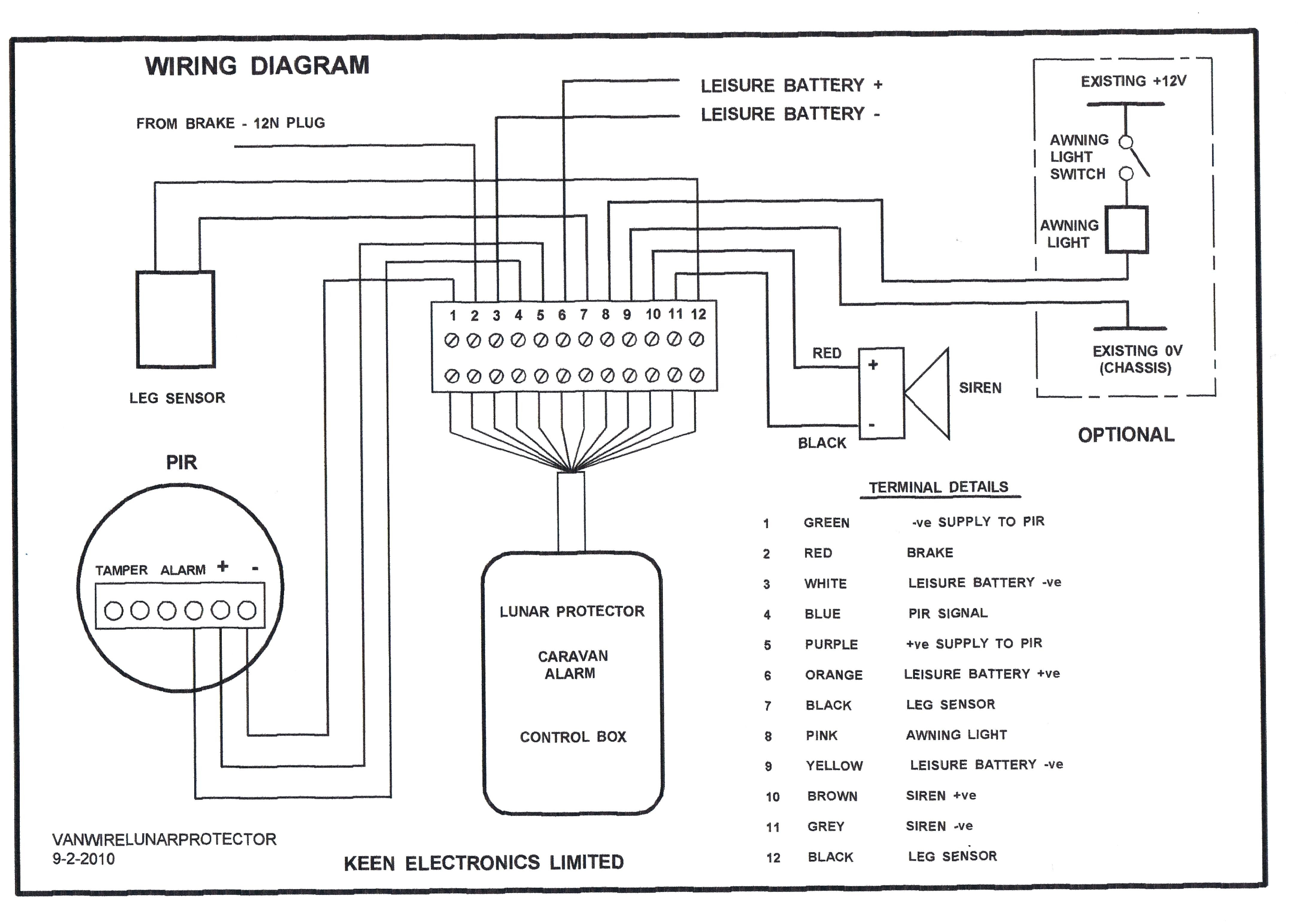Home Security System Wiring Diagram Collection Sample Diy Diagrams Intruder Alarm Inspirationa Download