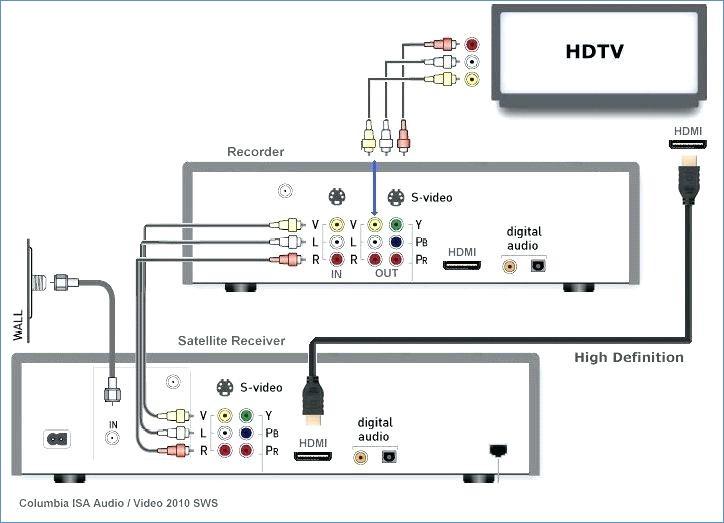 on home satellite wiring diagram