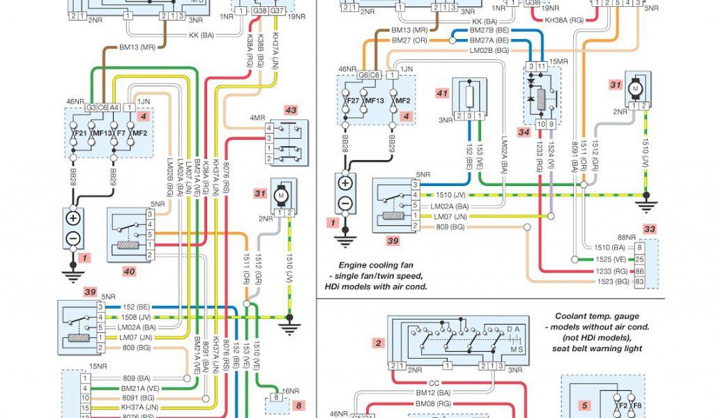 homeline load center hom6 12l100 wiring diagram Download-Homeline Load Center Wiring Diagram 70a Wiring Diagram 18-f