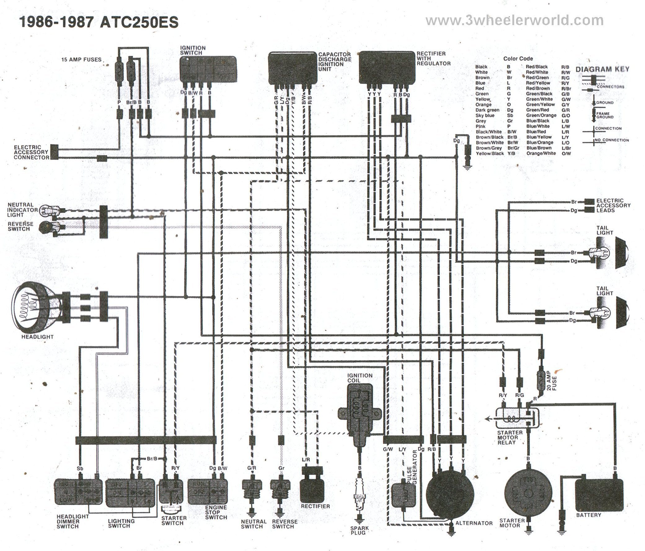 diagram besides honda fourtrax 300 carburetor diagram further 1993 1988 Honda TRX 300 Wiring Diagram