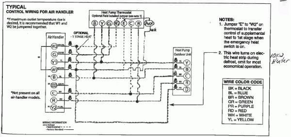 honeywell mercury thermostat wiring diagram Collection-2 Wire Honeywell thermostat Installation Unique Heat Pump thermostat Wiring Diagram Rheem Navien Diagrams Squared 7-j