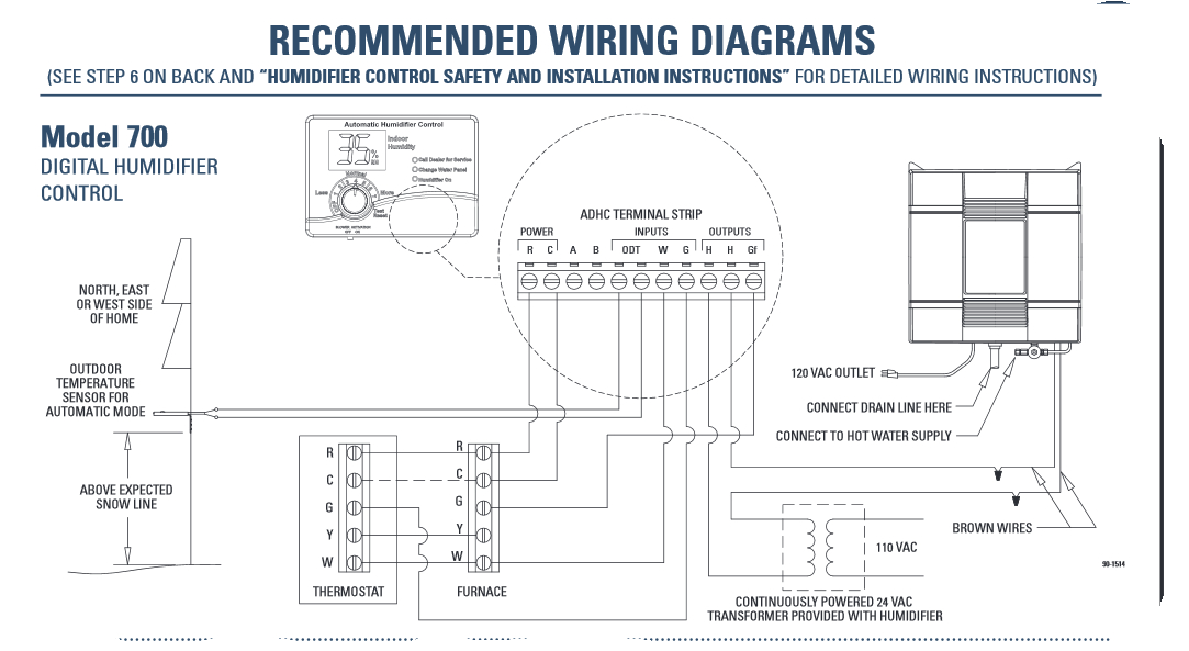 honeywell power humidifier wiring diagram Collection-Capture 19-l