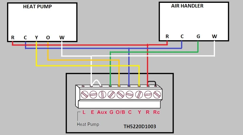 honeywell th5220d1003 wiring diagram Collection-Honeywell thermostat Installation 6 Wire Luxury Honeywell thermostat Rth111b Wiring Diagram 66 Elegant Honeywell thermostat 18-a