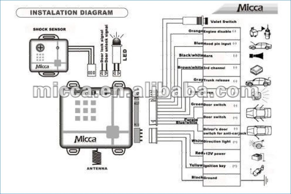 red lion sprinkler pump wiring diagram sample wiring. Black Bedroom Furniture Sets. Home Design Ideas