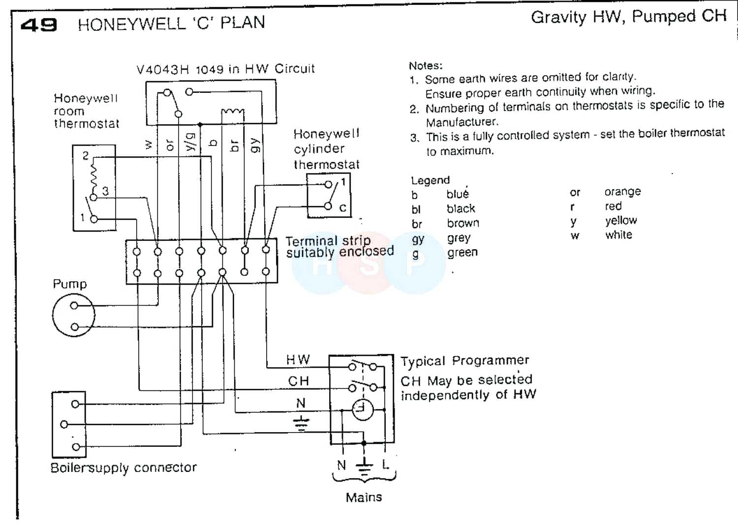 M640 Honeywell Actuator Wiring Diagrams Data Wiring Diagrams \u2022  Honeywell Ms7520 Actuator Wiring Diagram Honeywell Actuator Wiring Diagrams