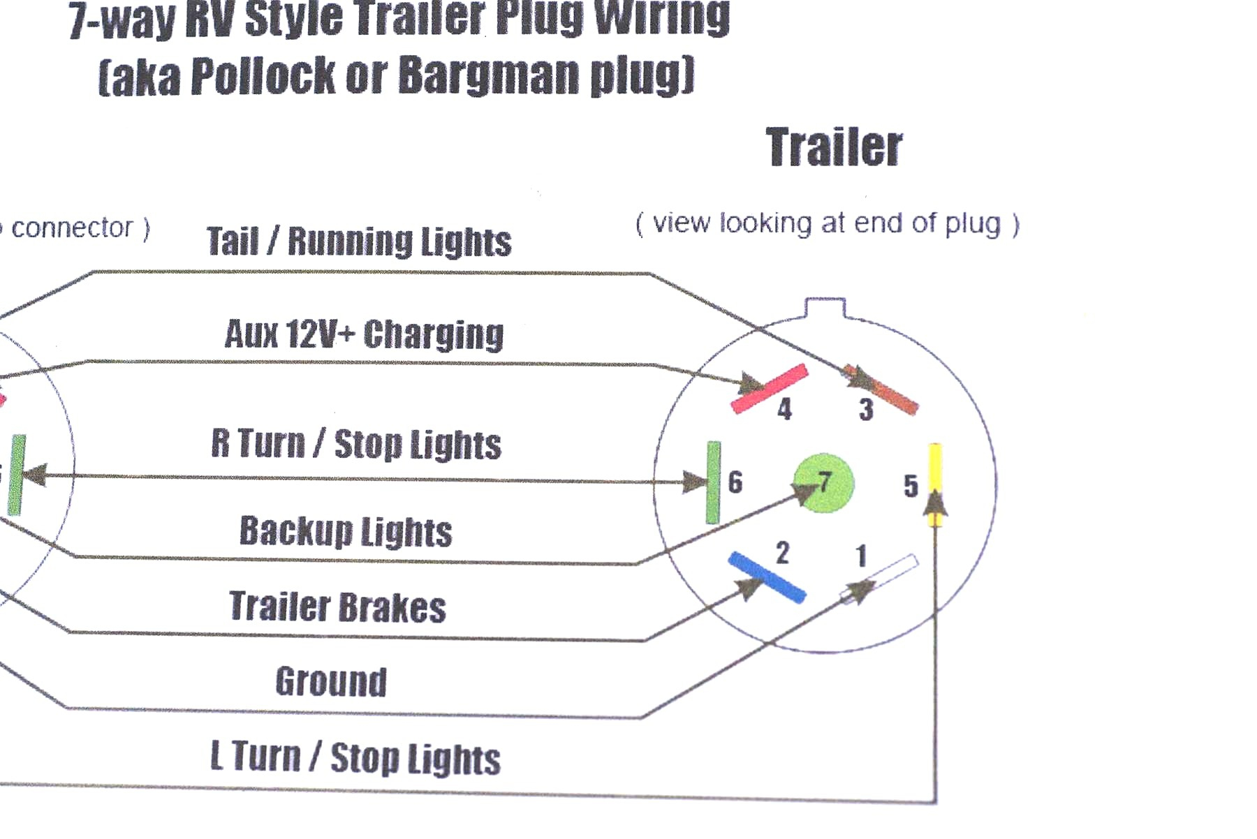 hopkins trailer plug wiring diagram Collection-Wiring Diagram For Hopkins Trailer Plug Fresh 7 Pin 20-k