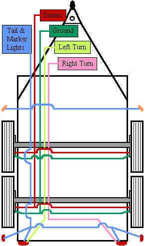 horse trailer wiring diagram collection wiring diagram sample rh faceitsalon com rewiring a horse trailer install horse trailer window