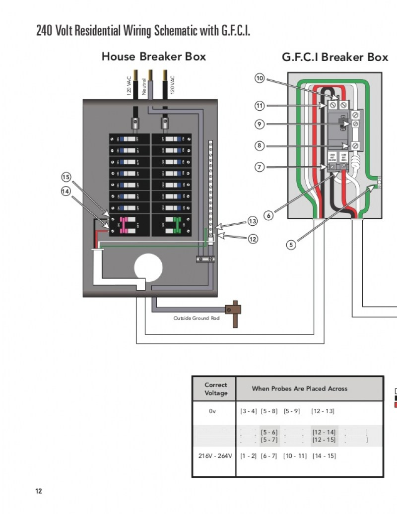 Hot Tub Gfci Wiring Diagram Download   Wiring Diagram Sample  Wire Diagram Hot Tub on 2 wire hot tub, 6 wire hot tub, 4 wire dryer, 3 wire hot tub, 4 wire ceiling fan,