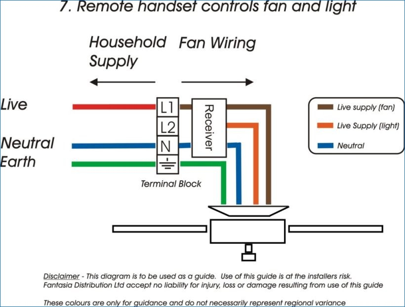 hunter 27182 wiring diagram Download-Hunter Ceiling Fan Remote Frequency Change 7-n