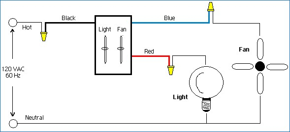 35 Hunter Ceiling Fan Wiring Diagram
