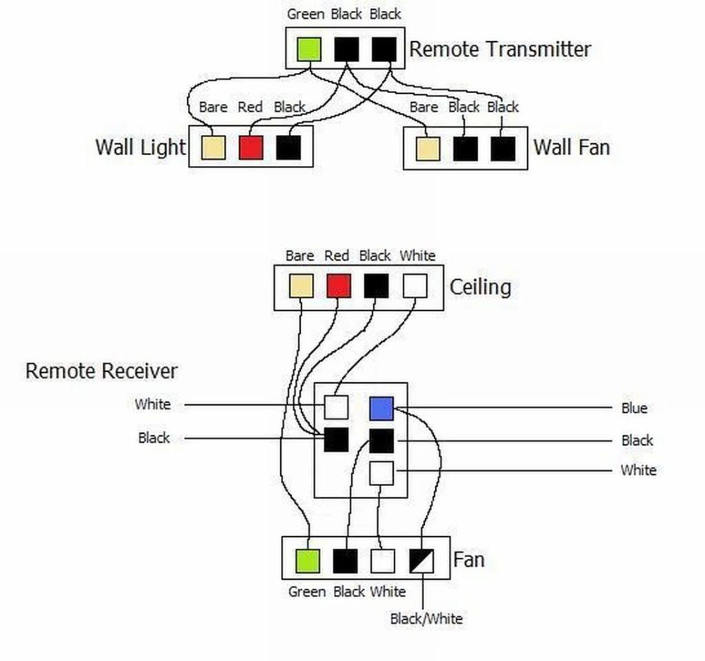 hunter ceiling fan 3 way switch wiring diagram Collection-Hunter Ceiling Fan Wiring Diagram With Remote Control Depilacija Me 16 10-o