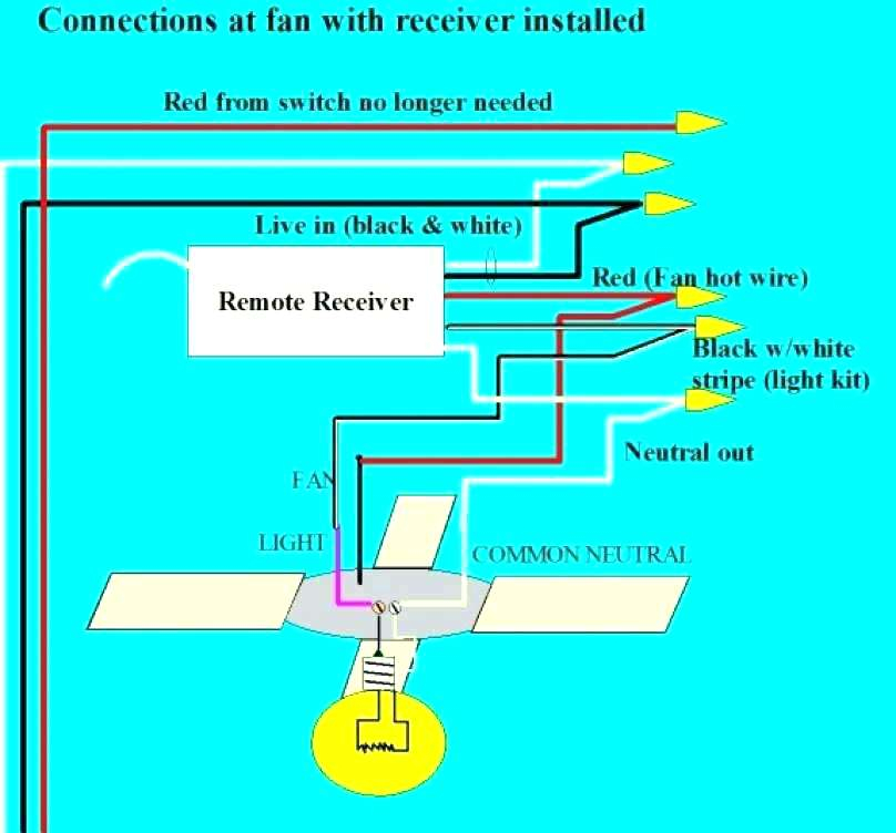 Hunter Ceiling Fan Wiring Diagram Red Wire Download | Wiring Diagram ...