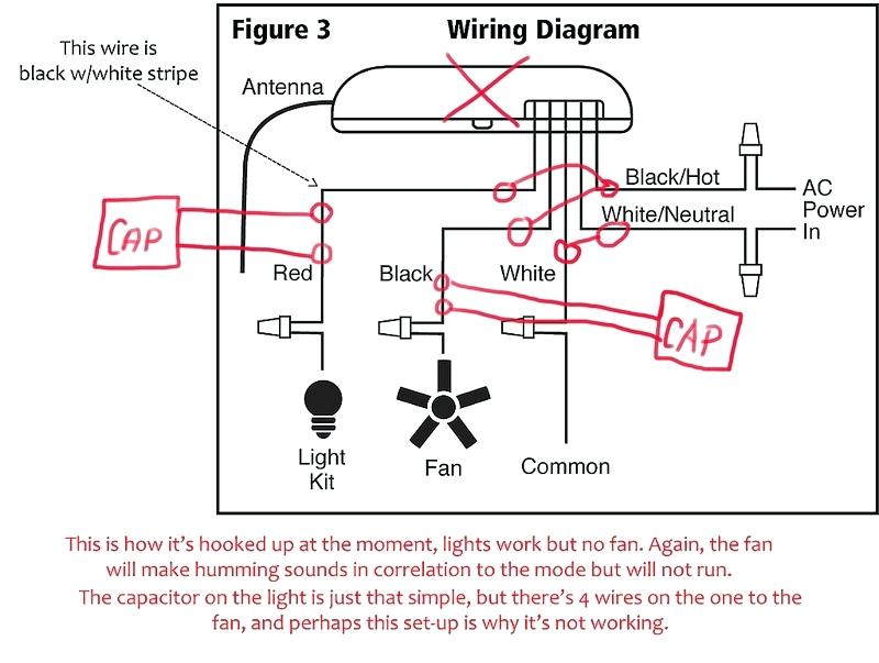 Hunter Ceiling Fan Wiring Diagram Red Wire Collectioninstalling A With Light: Ceiling Fan Wiring Diagram Red Wire At Goccuoi.net